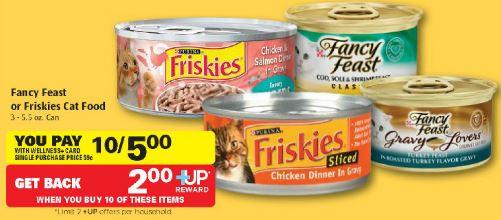 Friskies Canned Food Coupons