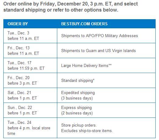 best buy shipping deadlines