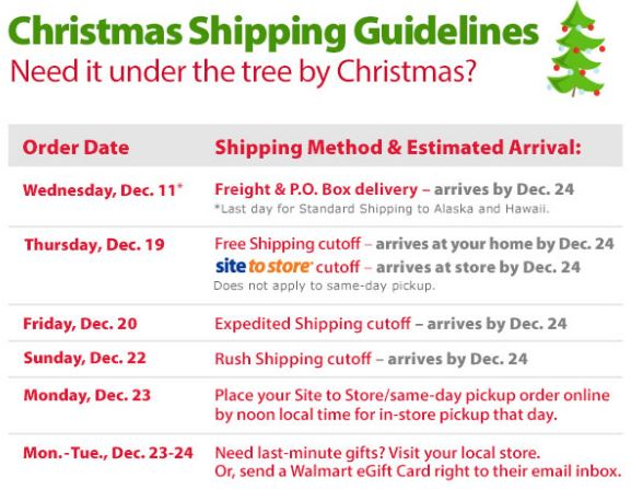 walmart shipping deadlines