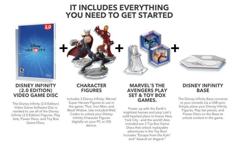 Original Xbox Live Starter Kit Disney Infinity 2.0- T...