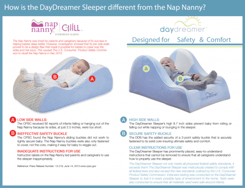 Daydreamer Sleeper A Must Have For Every Baby