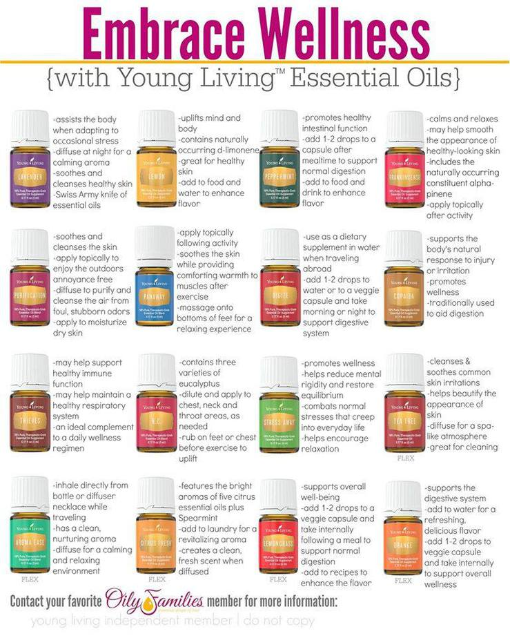 young living embrace wellness