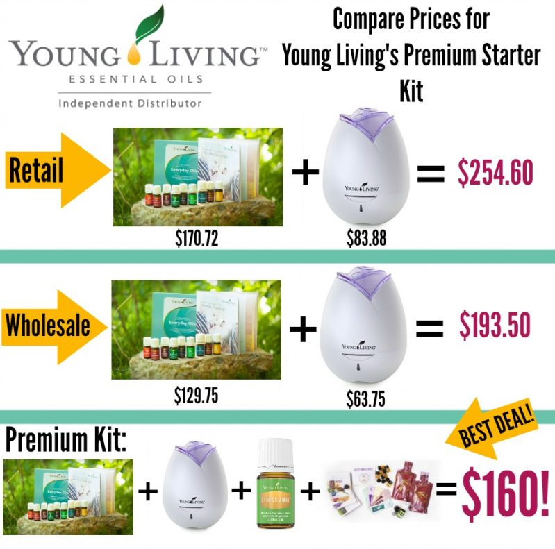 Young Living Premium Starter Kit Comparison Chart