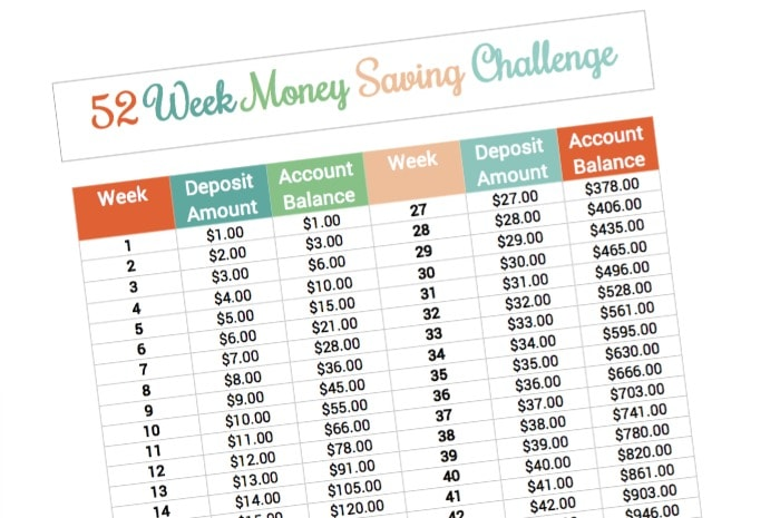 52 week money saving challenge printable featured